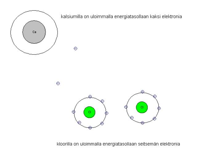 ChemSense_animaatio_ioni